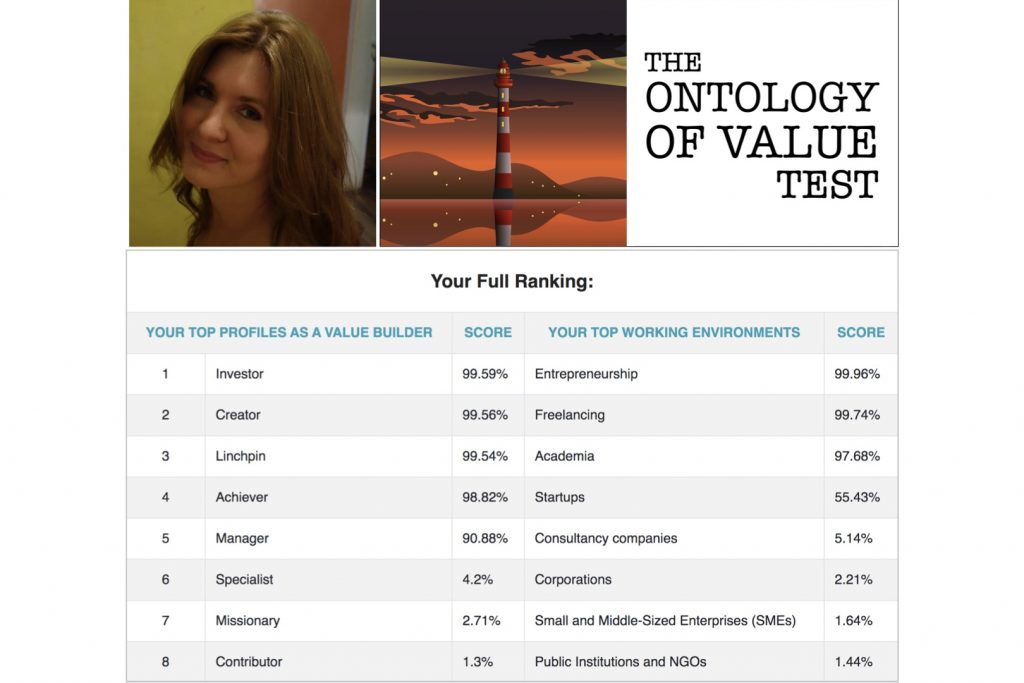 personal development Natalia Bielczyk The Ontology of Value Test